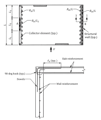 Dowel Bar Design Example Structure Magazine Design Of Reinforced Concrete