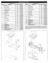 red lion shallow well jet pump parts best image lion 2018 red lion water pump wiring diagram at Red Lion Pump Wiring Diagram