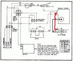 well pump control box wiring diagram beautiful gas solenoid valve 11 well pump control box wiring diagram well pump control box wiring diagram beautiful gas solenoid valve 11