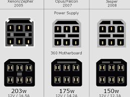 xbox 360 power supply teardown ifixit step 1 xbox 360 power supply teardown edit image 1 3 the one to be tore down is model hp