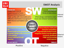 fashion apparel uniqlo group ppt video online 5 s w o t swot analysis