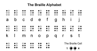 Braile Alphabet Pdf Braille Alphabet Morse Code Alphabet