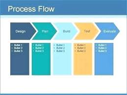 Accounts Payable Process Flow Chart Ppt Process Flow Diagram In Ppt Catalogue Of Schemas