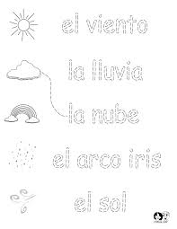 8523a81f45c07e8408addc76d898fd4c 25 best ideas about spanish worksheets on pinterest learning on ir dar estar worksheet 1 answers