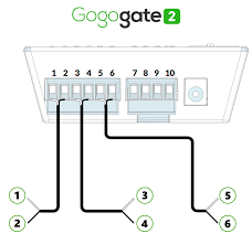 how can you connect your gogogate 2 to a gate or garage door connect your gogogate 2 into your mighty mule 500 model
