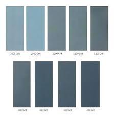 Automotive Sandpaper Grit Chart What Grit Sandpaper For Wood Furniture Mecacontrol Co