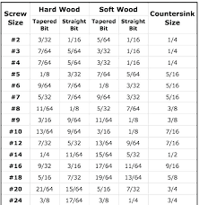 48 Rare Drill Bit Size Chart 10 24