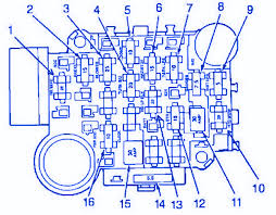 jeep cherokee front fuse box block circuit breaker diagram jeep cherokee 2012 front fuse box block circuit breaker diagram