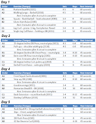Ripped Body Diet Chart The Deadline Diet Skip The Bulk And Stay Shredded All Year