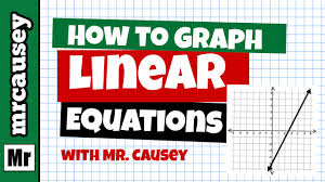 algebra how to graph linear equations