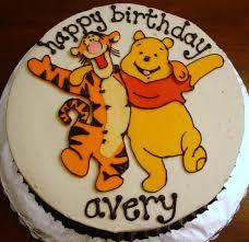 Happy Birthday Avery 20 Happy Birthday Wishes For Avery