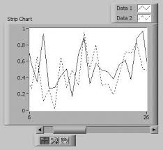 Labview Chart Multiple Plots Waveform Charts Labview For Everyone Graphical