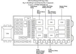 2004 f350 diesel fuse diagram best of 2005 ford f350 fuse box 2005 ford fuse box diagram at 2005 Ford Fuse Box Diagram