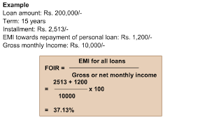 loan formulas home loan eligibility how banks calculate loan eligibility amount