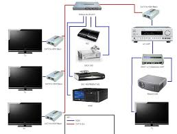 home network diagram examples wiring diagrams wiring diagrams how to setup a network switch and router at Home Network Wiring Diagram