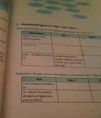 We did not find results for: Buku Paket Bahasa Indonesia Kelas 7 K13 Halaman 17 Membandingkan Isi Teks Persamaan Brainly Co Id