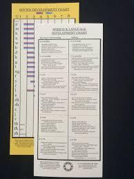 Speech Development Chart Sound Chart Angela Holzer