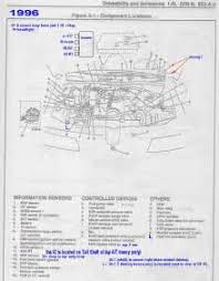 similiar 1996 geo prizm fuel pump wiring keywords 1996 honda civic fuse box diagram furthermore geo prizm radio wiring