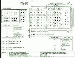 similiar 2009 honda fit fuse box diagram keywords honda fit fuse box diagram likewise 1990 honda accord fuse box diagram