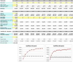 simple business model template simple business plan excel template the art of business planning