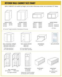images kitchenwall best of wall cabinet sizes for kitchen ca