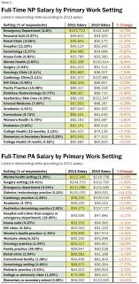 national salary report  archive image6
