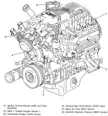 Gm 3100 engine coolant diagram gm distributor wiring diagram