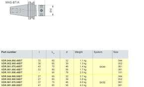 Taper Reamer Size Chart Reamer Drill Size Sgnpfj Info