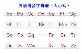 For help with transcribing, refer to antimoon's chart with ipa phonetic symbols, example words, and recordings (make sure you read. How To Read The Phonetic Order Of Chinese Pinyin Page 1 Line 17qq Com