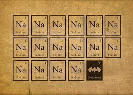 Greeting Card Size Chart Batmantium Periodic Table Element Chart Nerd Chemistry Student Superhero Humor Greeting Card