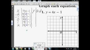 5 1 c functions graphs linear graphing equations with input output tables 7th gr math you