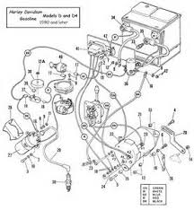 similiar harley golf cart motor diagram keywords engine diagram further harley davidson gas golf cart wiring diagram