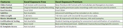 free xcel learn excel online excel exposureexcel exposure learn excel