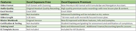 free xcel learn excel online excel exposureexcel exposure learn excel