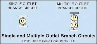 3 wire plug wiring diagram facbooik com 3 Wire Outlet Diagram split plug wiring diagram car wiring diagram download moodswings 3 wire 220 outlet diagram