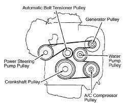 solved need a 2003 toyota solara serpentine belt diagram fixya here is a diagram for fitting the serpentine belt to your camry