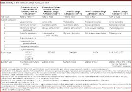 Army Score Chart New Army Pt Score Chart Leave Latter