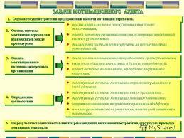 Презентация на тему МОТИВАЦИЯ ТРУДА презентационные  67 67 1