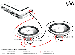 dual voice coil subwoofer wiring diagram awesome wiring diagram image Dual Voice Coil Wiring Options dual 2 ohm wiring diagram