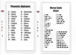 Details About Morse Code Chart Phonetic Alphabet Pocket Card Military International