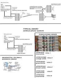 66 block wiring diagram 2007 mustang fuse panel diagram \u2022 free how to cross connect 66 block at Telephone Punch Down Block Wiring Diagram