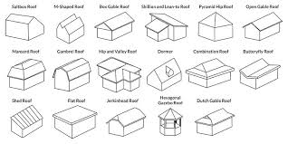 different types of roofs with pictures gable roof types roof types roofing  materials shapes ultimate guide