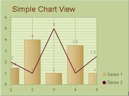 Ajax Line Chart Control In Asp Net Chart Overview Ui Control For Asp Net Ajax C Vb Net