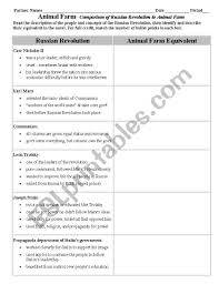 Government Comparison Chart English Worksheets Comparison Chart