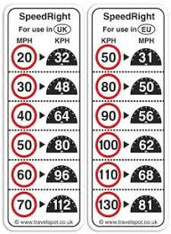 Kph Conversion To Mph Chart 22 Veritable Mph To Pace Conversion Chart