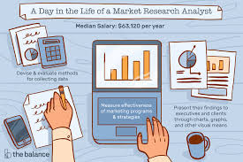Techniques Of A Professional Commodity Chart Analyst Market Research Analyst Job Description Salary Skills More