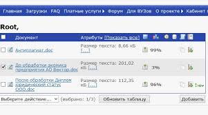 Антиплагиат онлайн повышение оригинальности текстов Антиплагиат онлайн подъем уникальности текста
