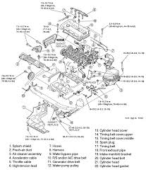 cylinder head 11 exploded view of the cylinder head assembly 1994 95 mx3 1 6l b6 ze engines