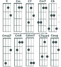 5 String Banjo Chord Diagrams - Diy Wiring Diagrams •