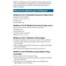 Making Medicare Easy